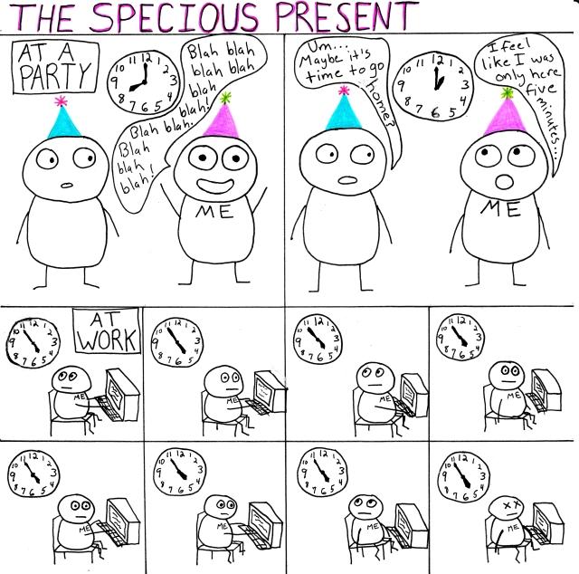 Theories_Specious Present